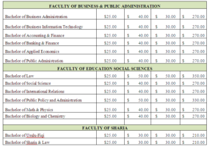 business-fees