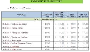 health-fees