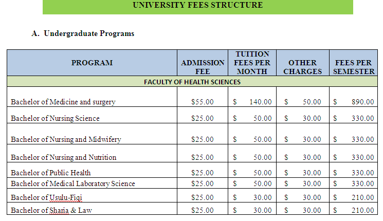 university and fee structure