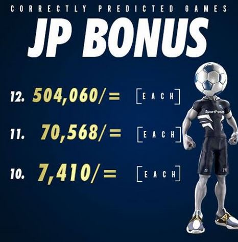 Sportpesa 13 Games Jackpot News – Fixus Jobs