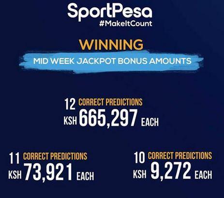 Sportpesa Mega Jackpot Analysis,12/1/2019:Ksh 146 Million – Fixus Jobs