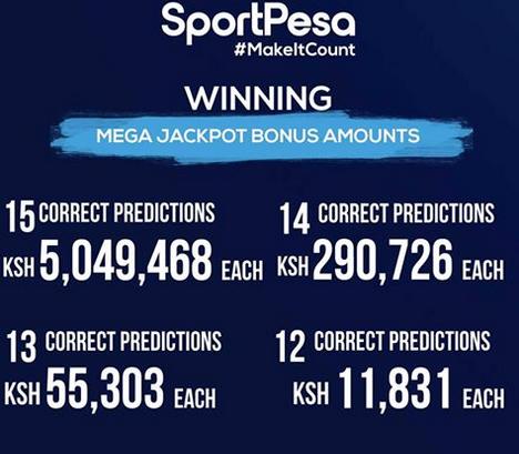 Sportpesa Mega Jackpot Analysis,2 February 2019: Ksh 159 Million to