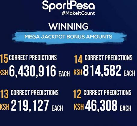 Sure HT/FT bets from Fixusjobs—Make Ksh32,000 from one game